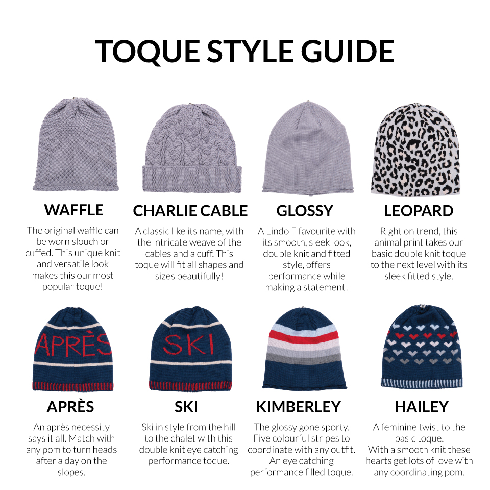 Eight Hat Styles Including Waffle, Cable, Glossy, Leopard, Apres, Ski, Kimberley, and Hailey